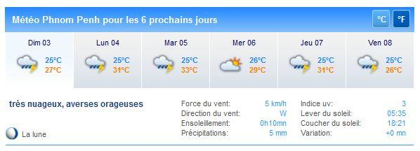 meteo/previsions-des-chaines